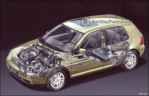 i don t think that this picture is really accurate but still gallery vw volkswagen repair manual jetta golf gti service manual bentley publishers repair manuals and automotive books