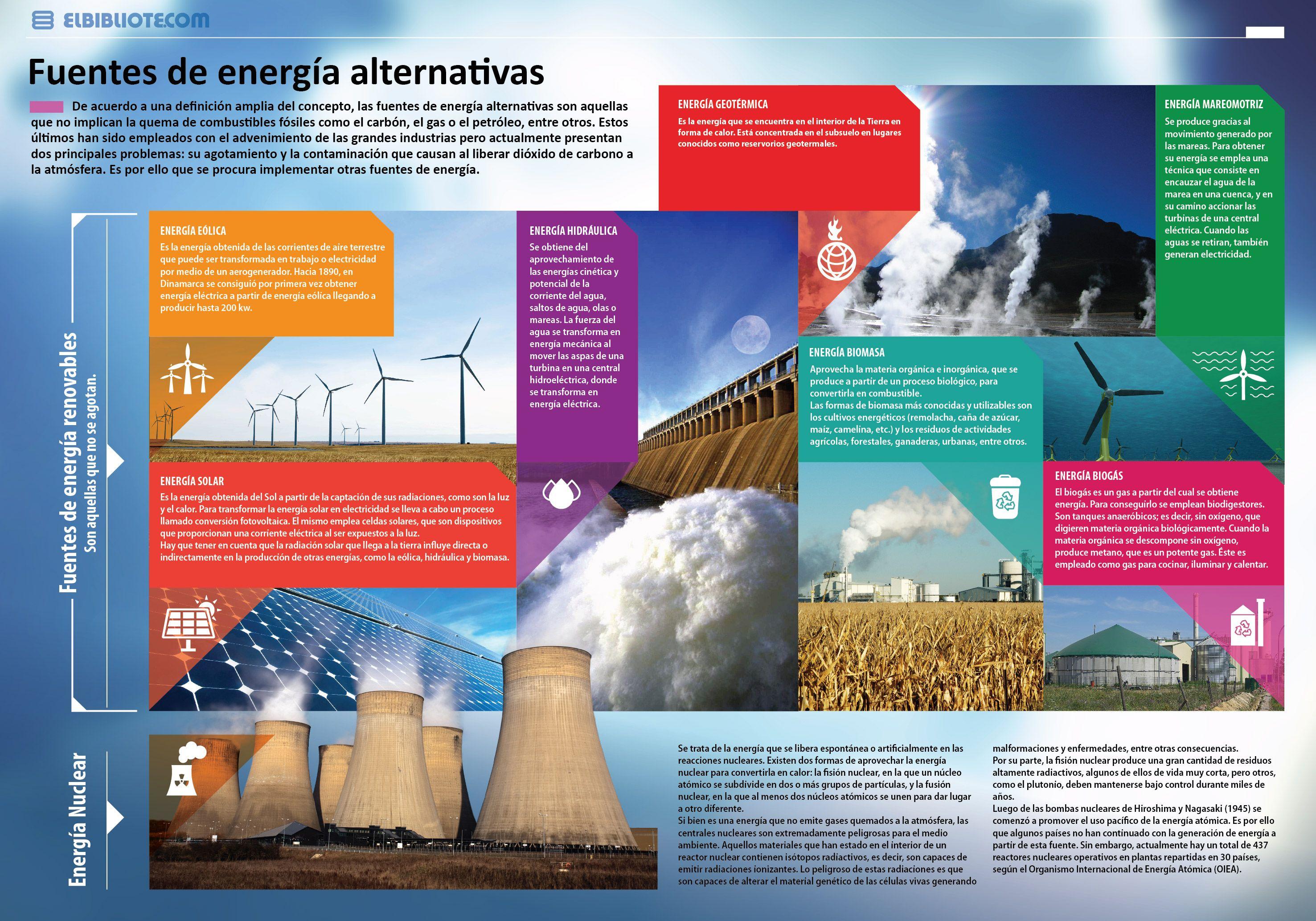 Fuente De Energia Alternativas En La Actualidad Fuentes De Energia Energia Alternativa Fuentes De Energia Renovable