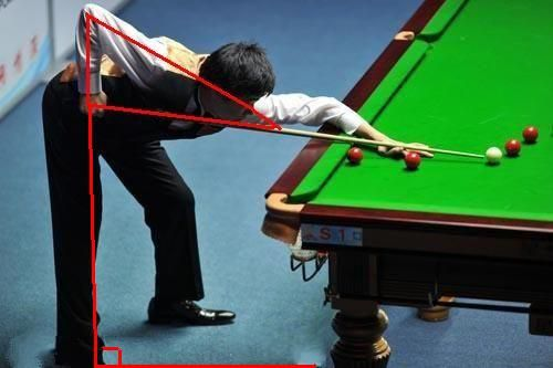 Elbow Is Perpendicular To The Ground Stance Billiards
