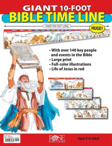 Amazon.com: Giant 10-Foot Bible Time Line (9781596360679): Rose ...