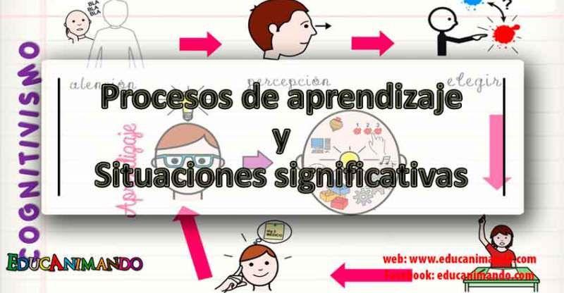 Procesos de aprendizaje y Situaciones significativas