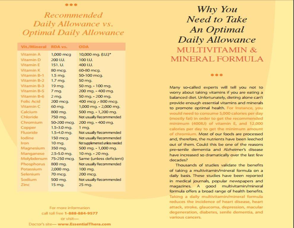 ODA Vitamin in 2019 Vitamins, Vitamin b1