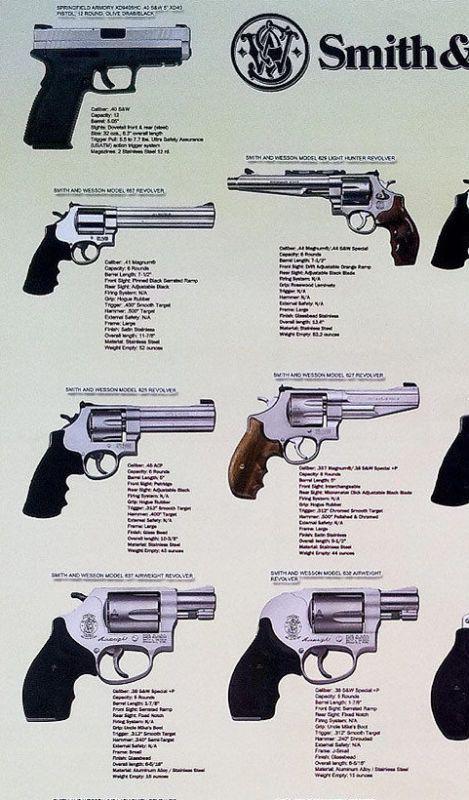 Smith Amp Wesson Revolvers Poster 23x34 Pistols Guns U S A