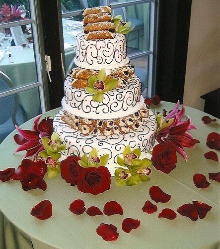 italian weddings Italian Wedding Cake Brian Davino Florist LLC