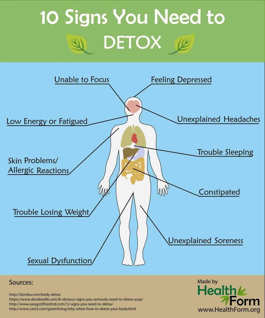 """""""Simple Detox"""": So hilft das 7-Tage-Entgiftungsprogramm beim Abnehmen"""