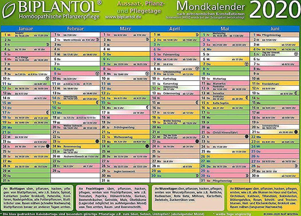 Mondkalender rauchen aufhoren 2020