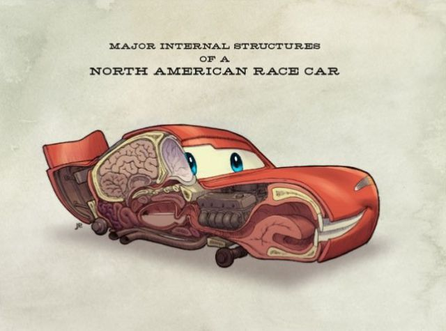 Anatomy Of A Car With Images Cars Characters Pixar Cars
