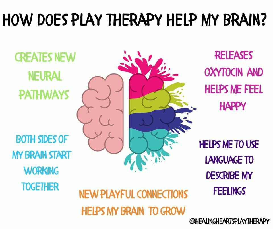 Pin by marta vanoni on playtherapy therapy help play