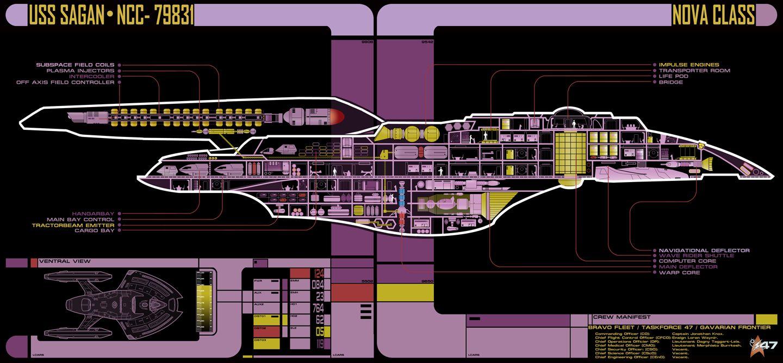 Nova Class Starship MSD by HandofManos on deviantART ...