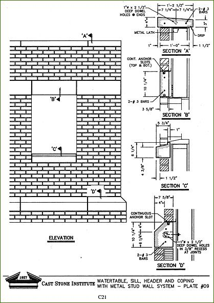 how to connect downpipes masonry wall