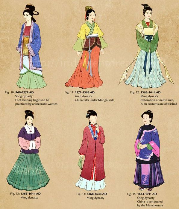 fashion timeline of chinese clothing 2 clothes