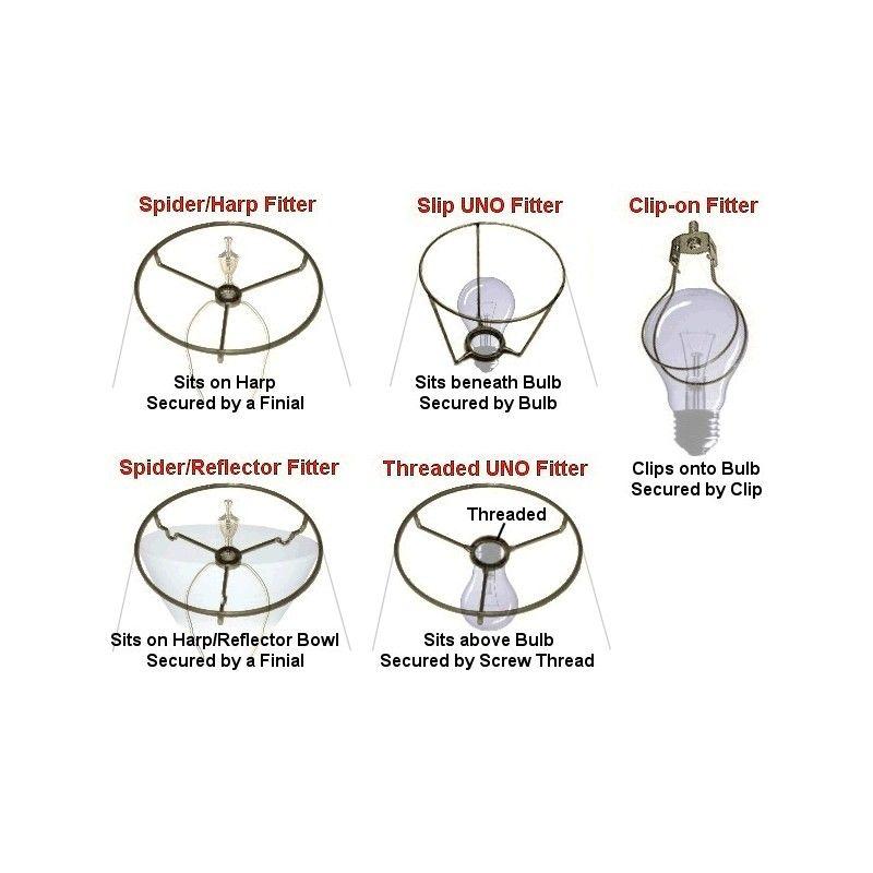 Lamp Shade Clip Adapter in 2020 Uno lamp shades, Shades