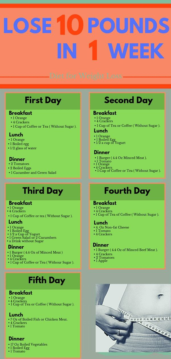 Lose 10 Pounds in 1 Week: Diet for Weight Loss - Follow this 5 day diet to lose ...   - The Best of...