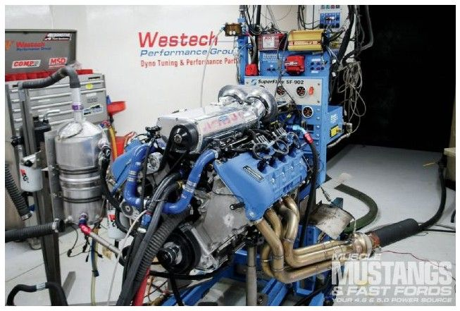 5.4 l ford engine hp