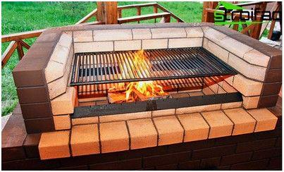 I migliori Barbecue con affumicatore e Smoker