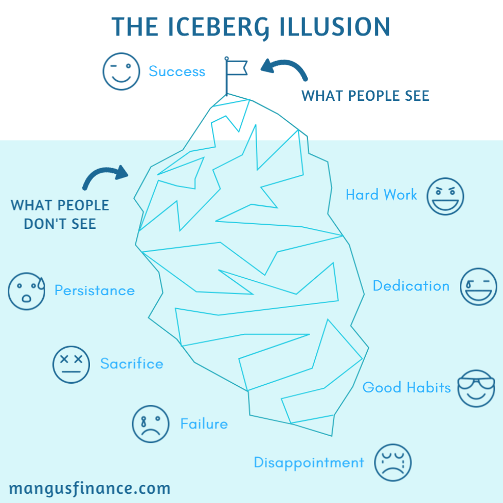 Life Insurance Quote No Personal Information Inspiration Quote Finance Financial Freedom Personal Motivation Iceberg