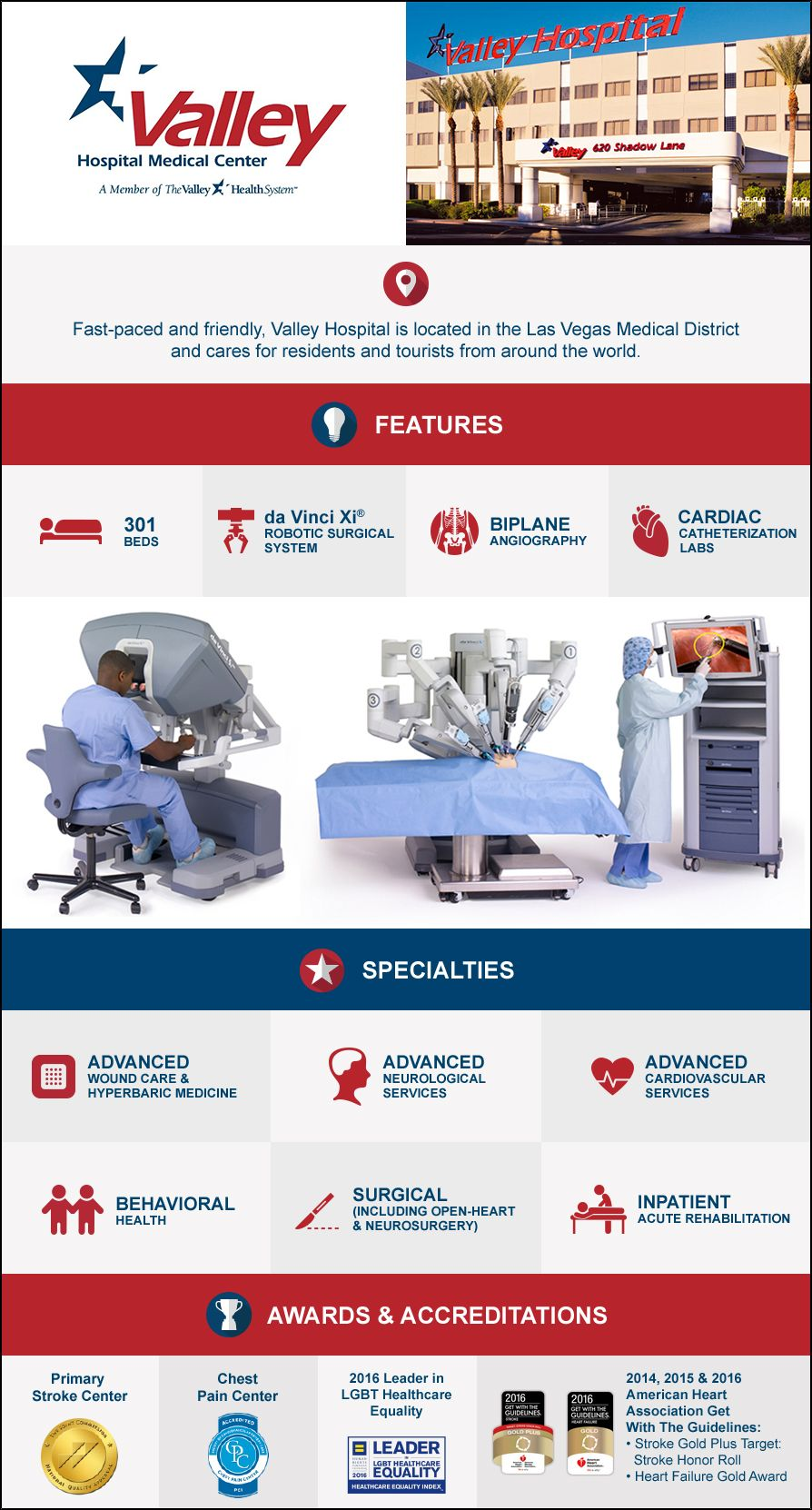 Valley Hospital Infographic Hospital Medical Center Medical District