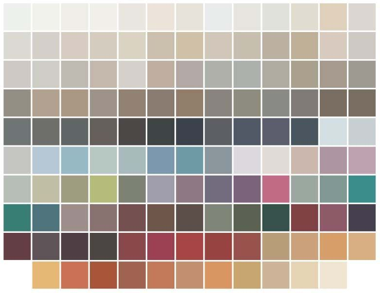 Flamant Paint Color Chart 2016 Paint colour charts and Colour chart - ral color chart