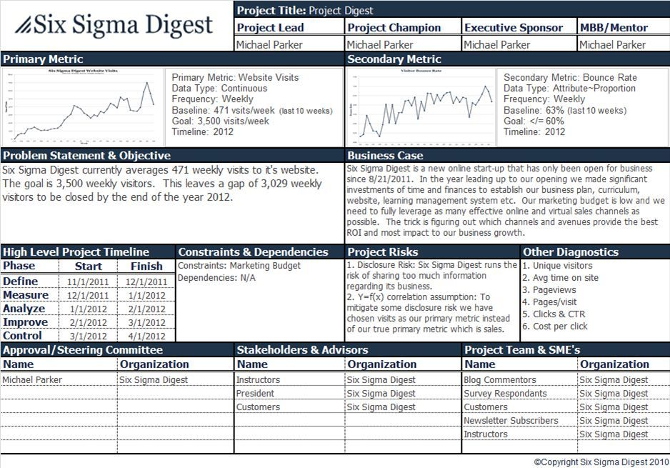 Six Sigma Project Charter Examples Project-Charter Project - product comparison template word
