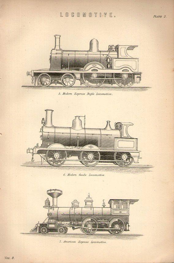 Vintage LOCOMOTIVE Train Illustration 1890