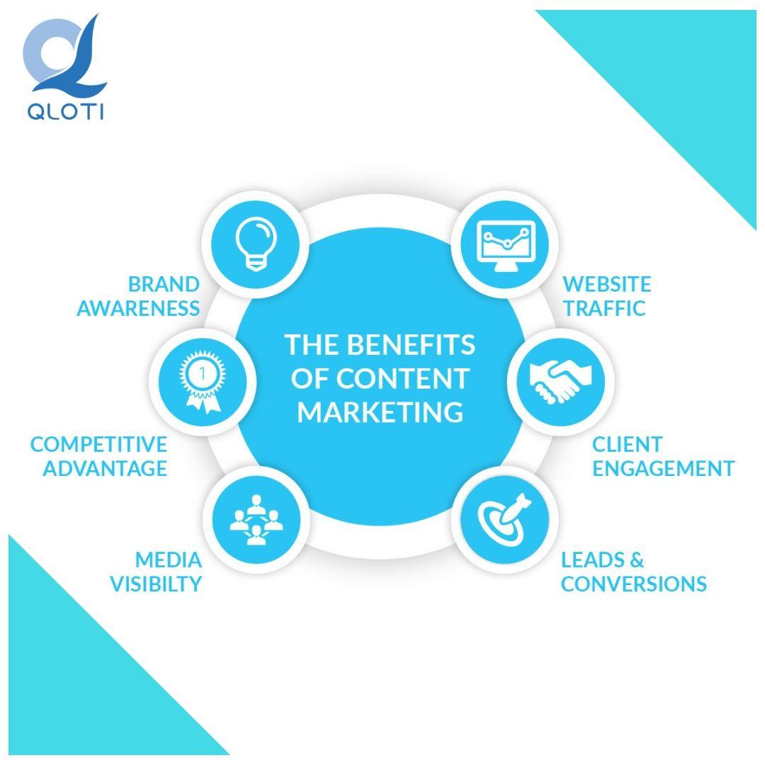 Content Is King Konten Sangat Penting Di Digital Marketing Lho Sahabat Qloti Karena Ini Yang Akan Menentukan Apakah Follower Tertarik D Marketing Website Blog