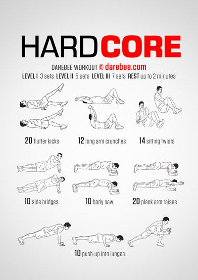 Visual Workouts | workouts | Ab workout men, Lower ab