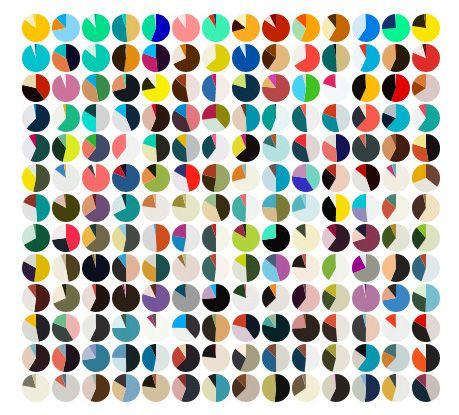 ترفند ترکیب رنگ ها در نقاشی ساختمان - پیام سرا