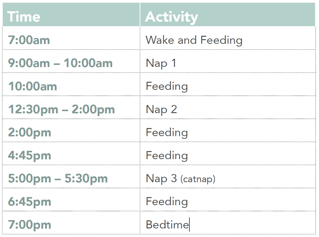 5 month old ideal nap schedule. helpful has schedules for 5