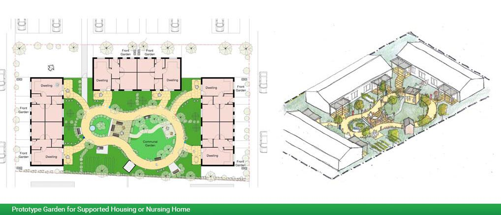 Dementia Friendly Gardens Ireland Care Home Gardens Ireland Nursing Home Gardens Ireland Suppor Nursing Home Home Garden Design Architecture Presentation