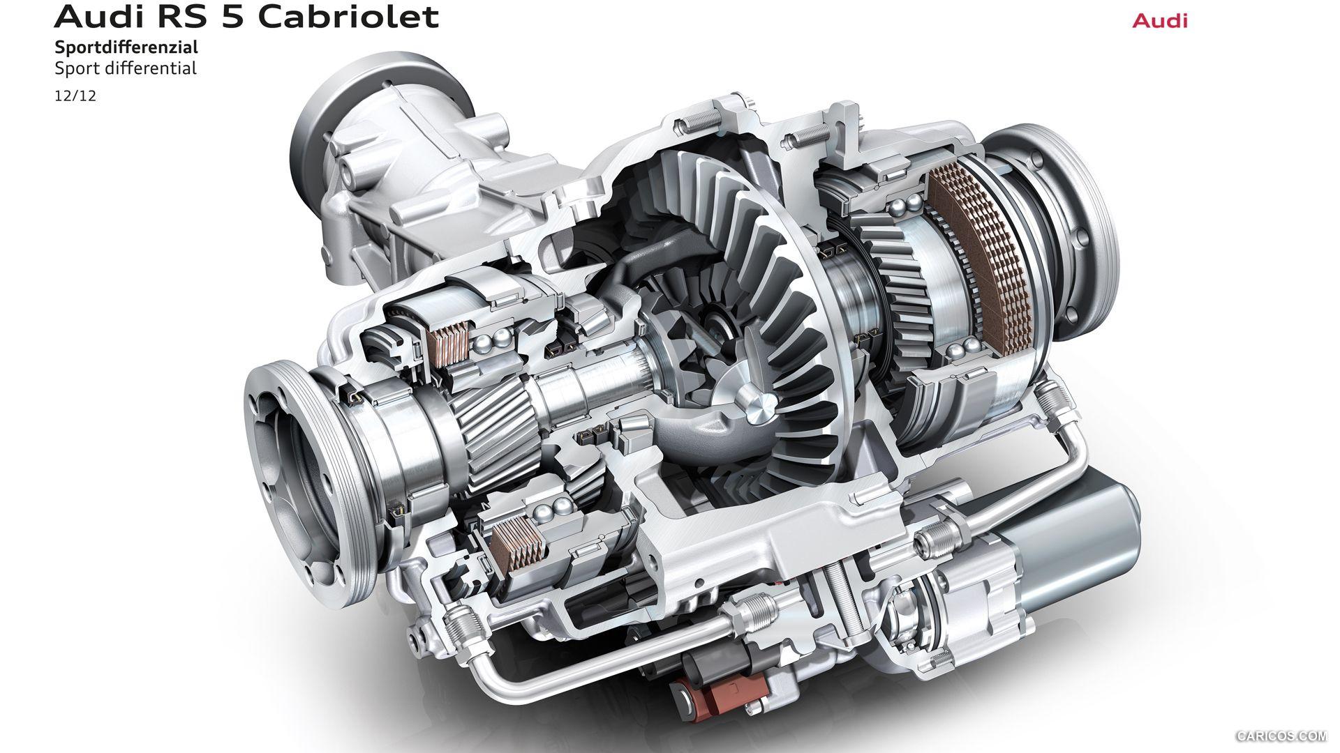 2014 Audi Rs5 Cabriolet Sport Differential Hd Audi Audi Rs 5 Audi Rs5