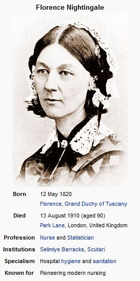 Florence Nightingale Quotes Florence Nightingale Quotes  Registered Nurse Rn  Pinterest