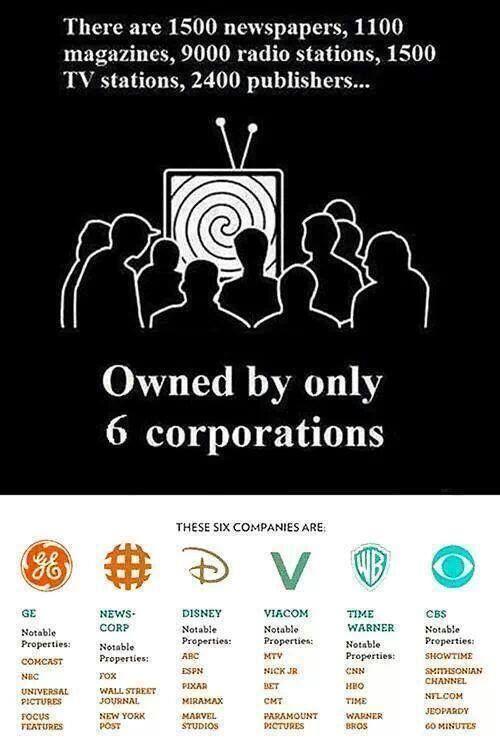 ¿A esto llaman libertad de expresión? Miles de medios propiedad de sólo 6 corporaciones