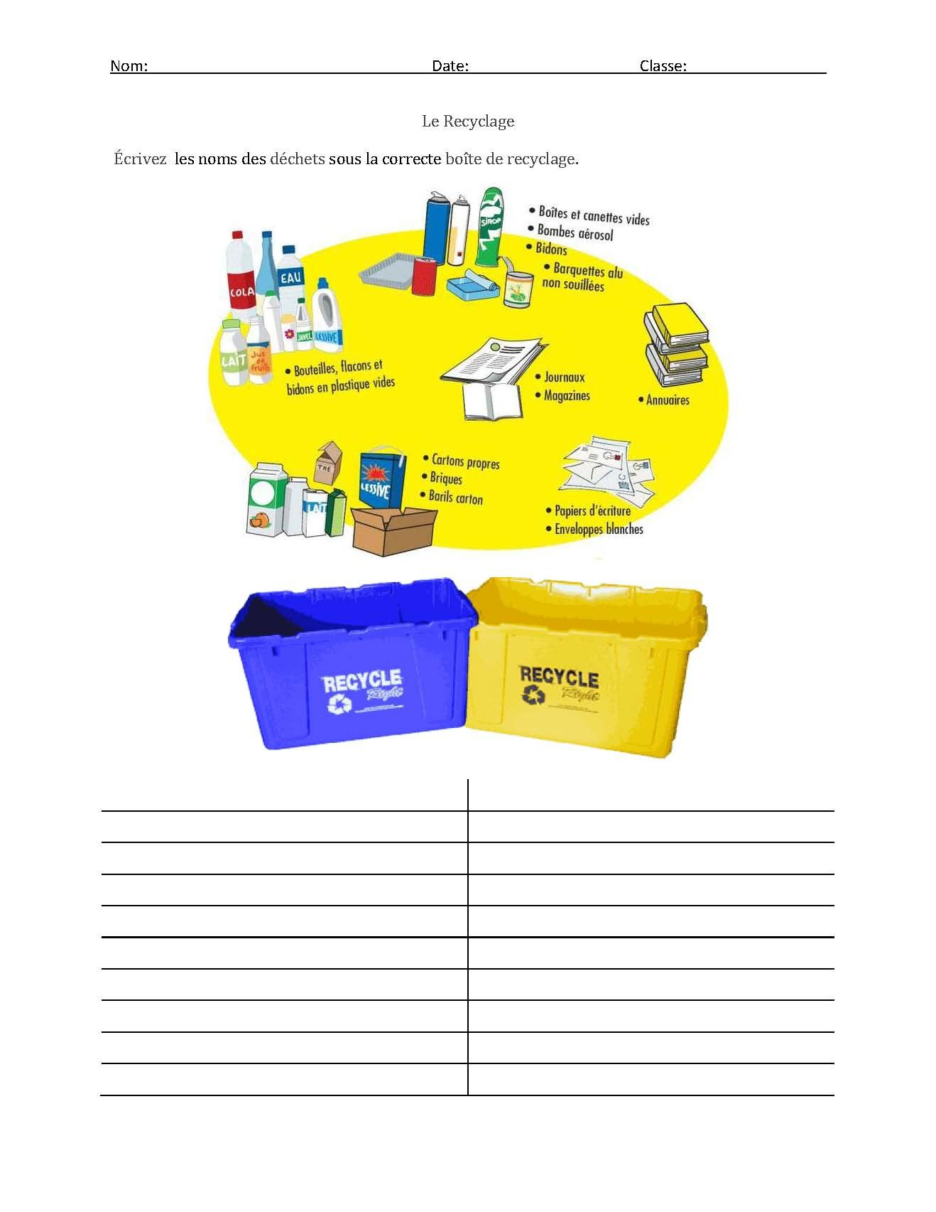 Recyclage Worksheet For Beginning French