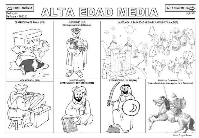 Colorear Edad Media Edad Media Historia La Prehistoria Para Ninos