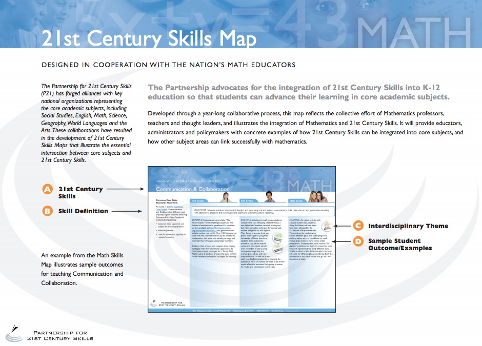 St Century Skills Map For Math St Century Learning - P21 world languages skills map