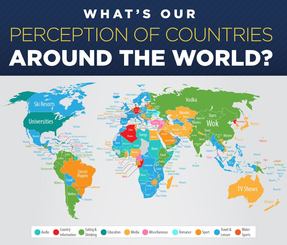 Perceptions of countries around the world buenos aires y argentina perceptions of countries around the world gumiabroncs Image collections