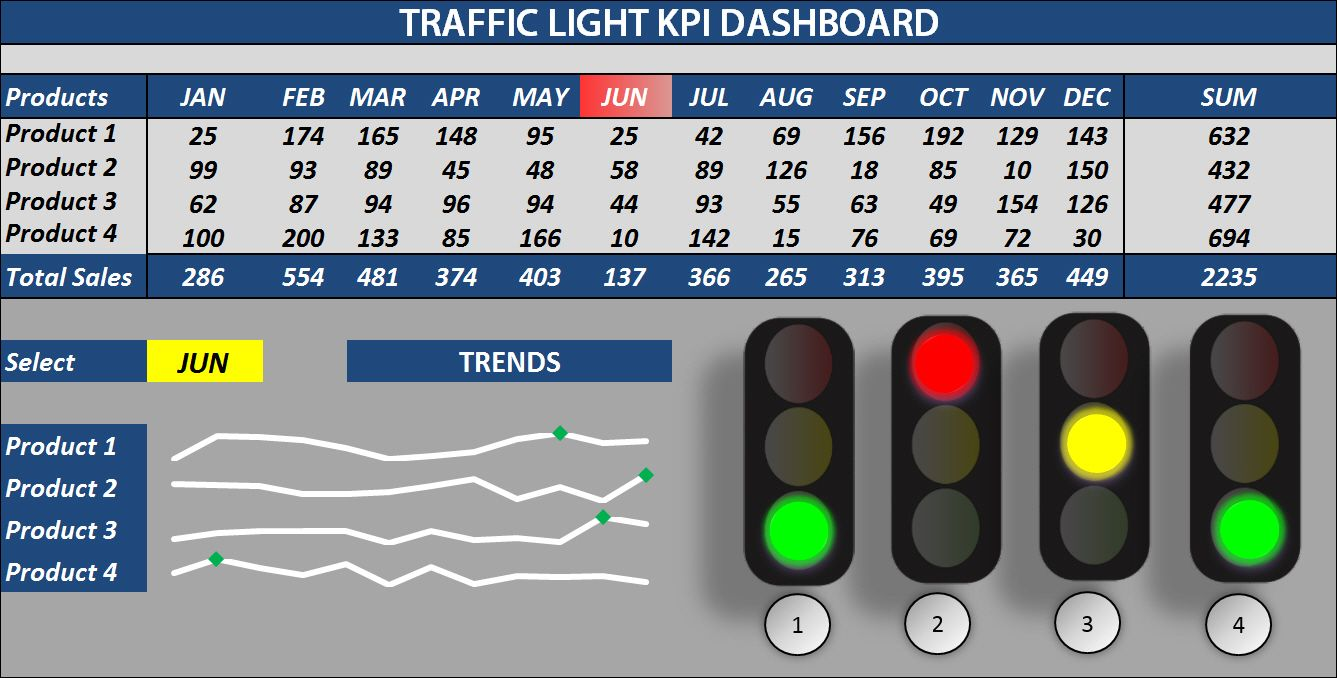 We have good news for Excel community! No more traffic jam if you ...
