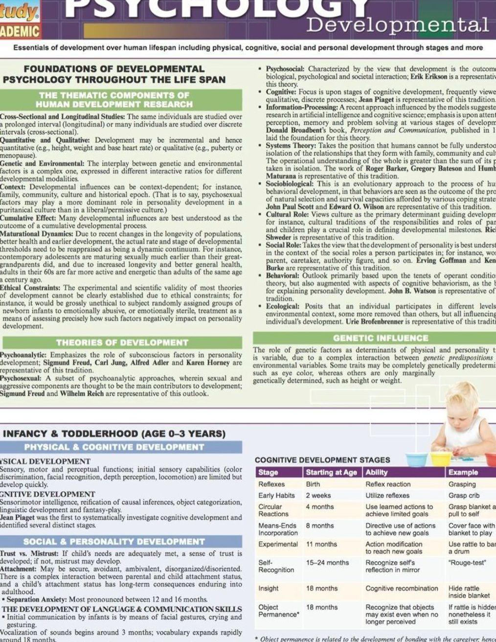 Psychology Developmental Life Span Study Guide Ebook Rental Cognitive Development Psychology Developmental Psychology