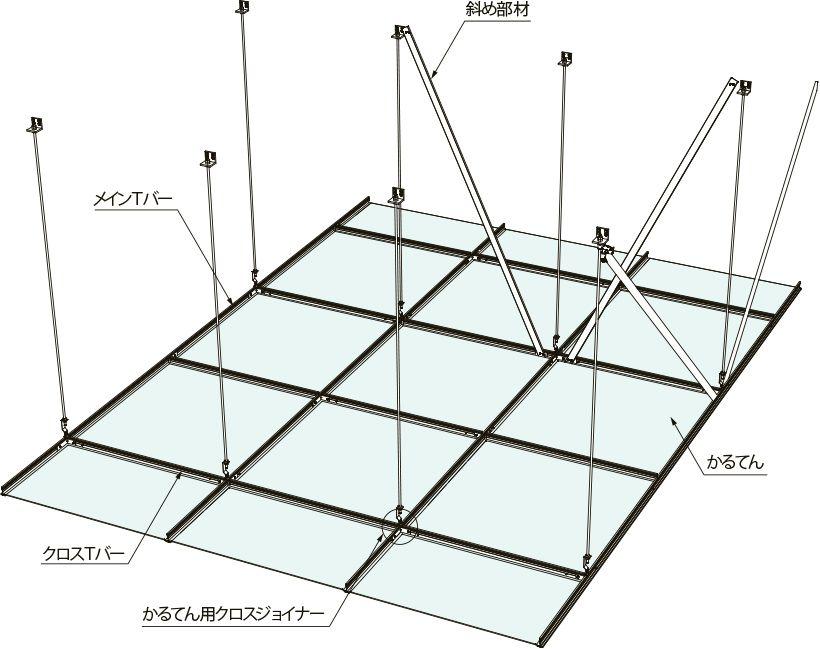 かるてんabc天井システム 軽量天井システム Abc商会 2020