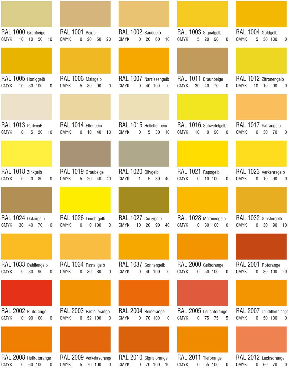 RAL-Farbtabelle-1.jpg (920×1175) | Colours | Pinterest