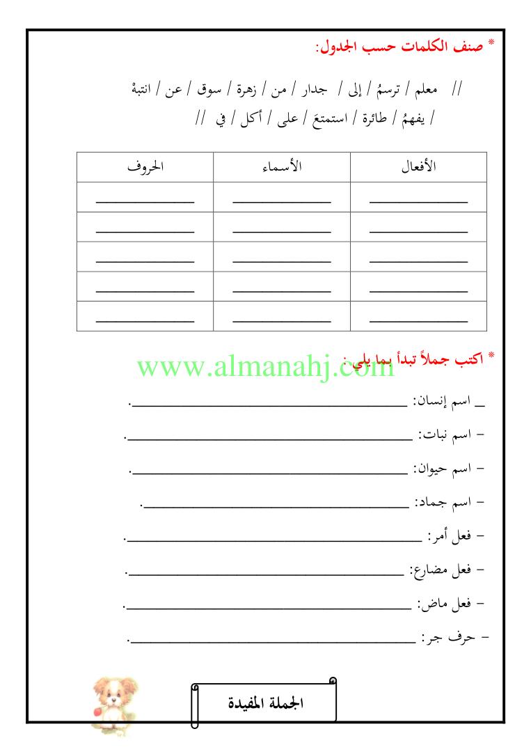 تدريب أنواع الكلمة Learning Arabic Learn Arabic Online Learn Arabic Language