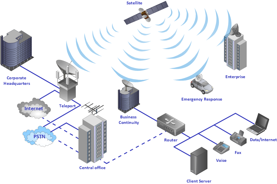 Hybrid Satellite And Common Carrier Network Diagram  Emergency