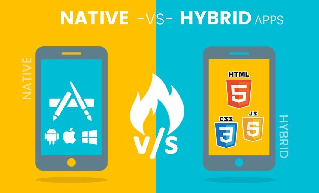 What Is Meant By Native And Hybrid Mobile Apps App Development Ios App Development Mobile App