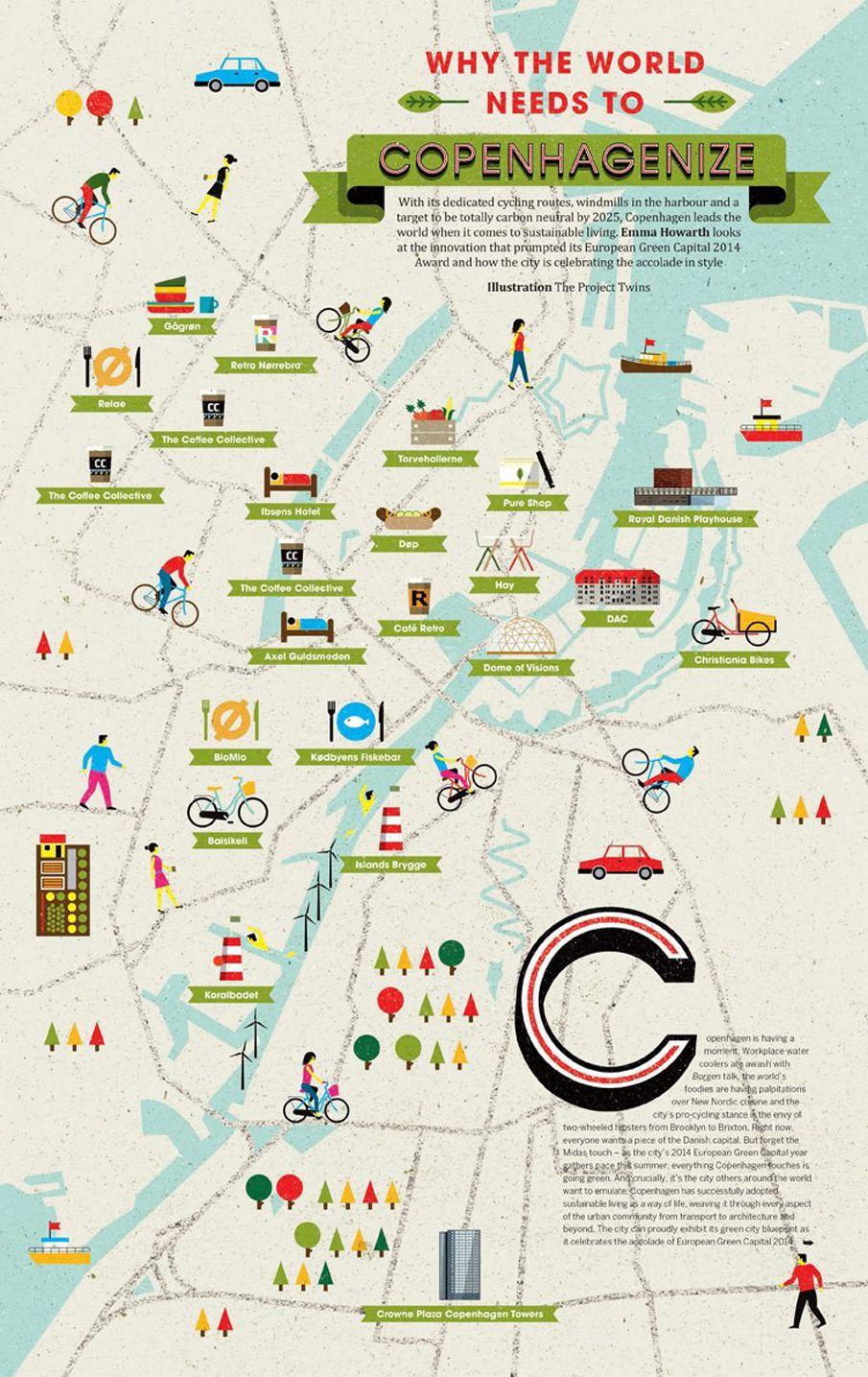 Map kopenhagen d nemark 1000 0rte 100 wege for Kopenhagen interessante orte