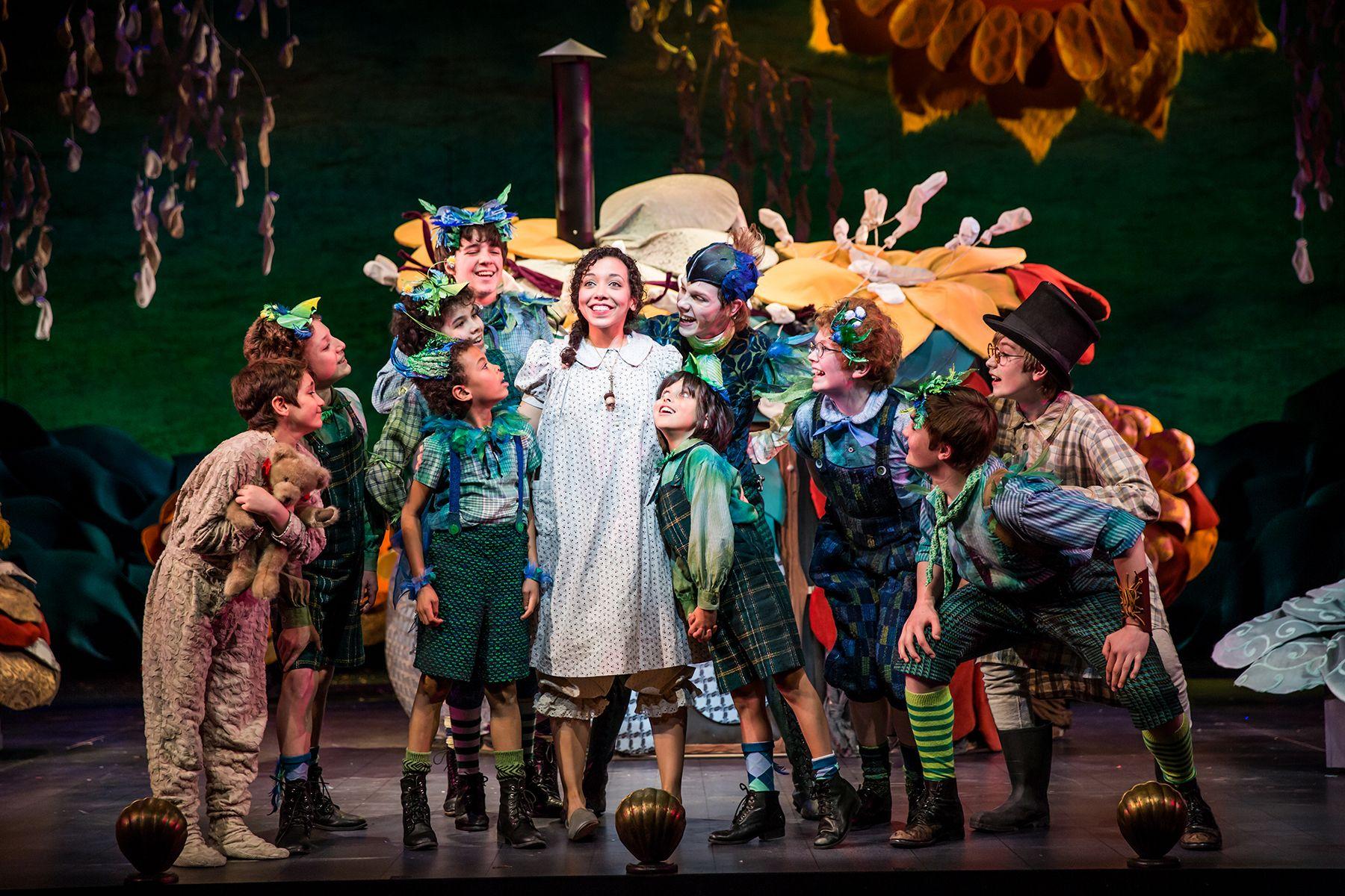 support children's theatre - HD1800×1200