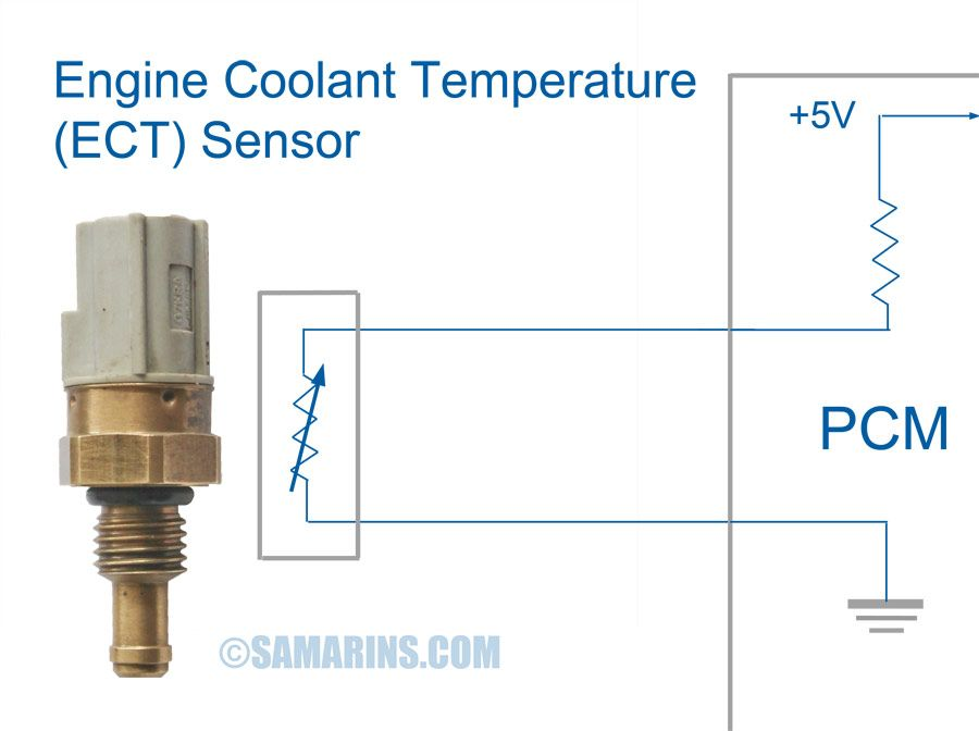 Engine Coolant Temperature Sensor How It Works Symptoms Problems Testing Sensor Temperatures Engineering
