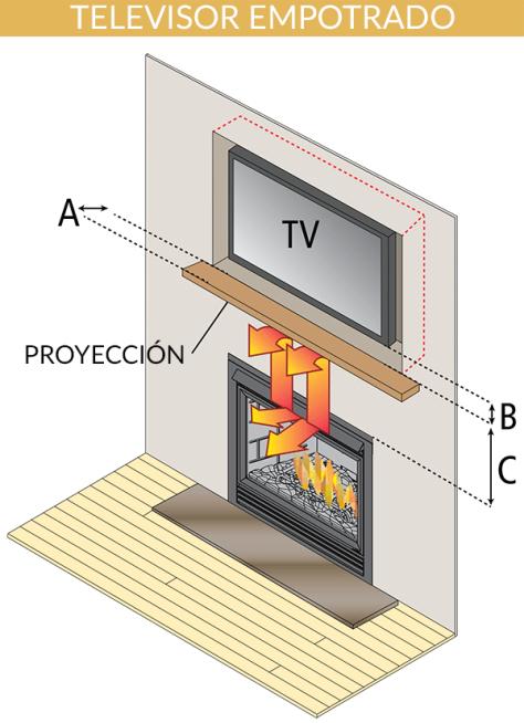 Cómo instalar un televisor sobre la chimenea   Pinterest   Televisor ...