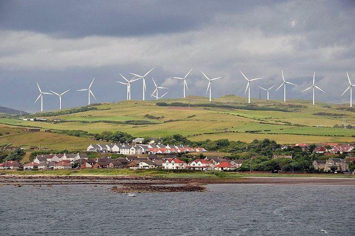 Wind Power Generated 106% of Scotland's Energy Needs #Scotland #WindEnergy #RenewableEnergy #WindTurbines #Energy #WindPower #Environment #Ecology