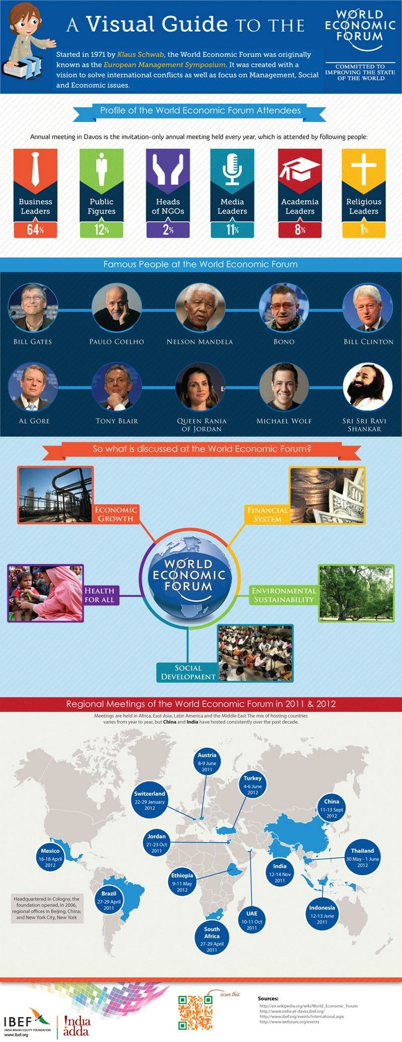 9bfad150775c96c972d66fdf9ed113f3 - How To Get Invited To The World Economic Forum