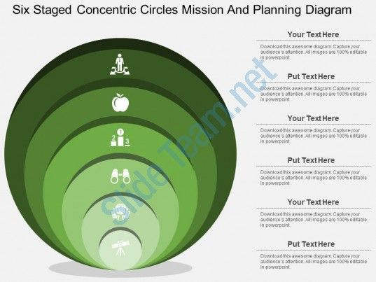 Concentric Circle Diagram Editable Powerpoint Diy Enthusiasts